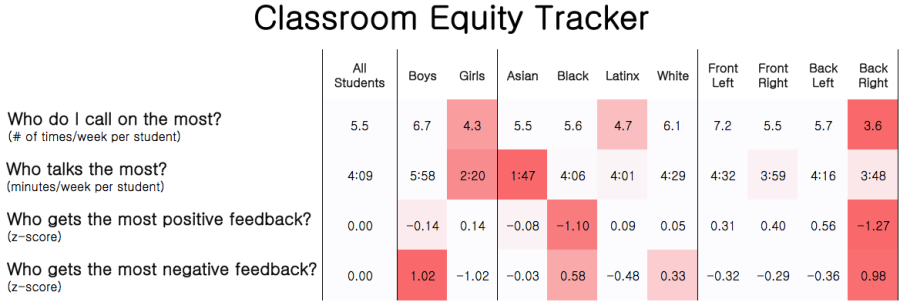 equity-tracker